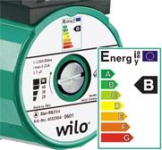 Пусковая мощность насоса зависит от его класса энергоэффективности